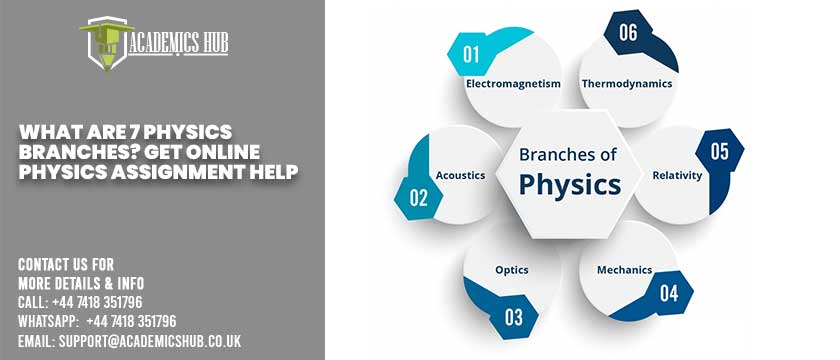 Academics Hub: What Are 7 Physics Branches? Get Online Physics Assignment Help