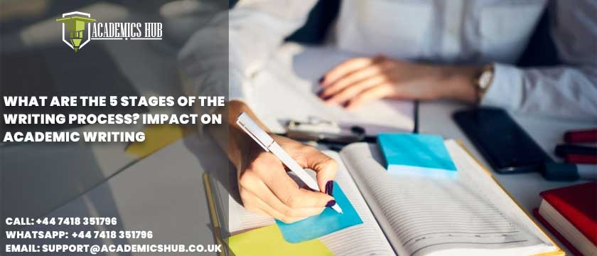 Academics Hub: What Are The 5 Stages of Writing Process? Impact on Academic Writing